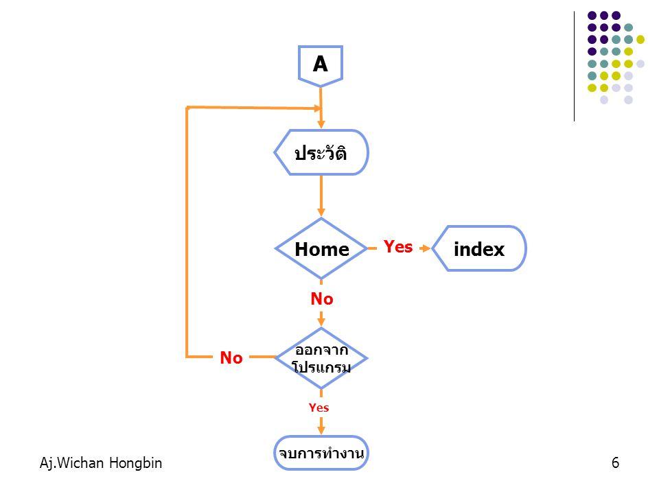 Aj.Wichan Hongbin6 A ประวัติ Home No จบการทำงาน ออกจาก โปรแกรม No index Yes