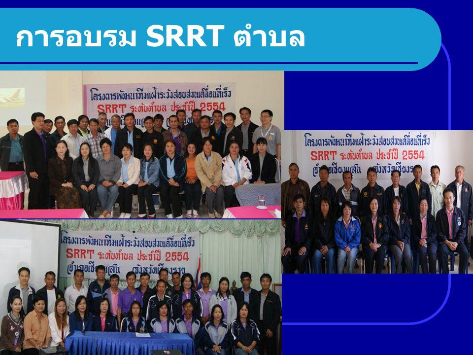 การอบรม SRRT ตำบล