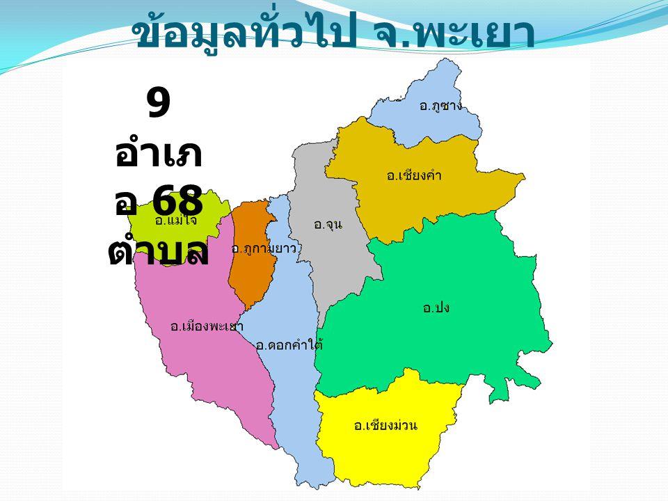 ข้อมูลทั่วไป จ. พะเยา 9 อำเภ อ 68 ตำบล