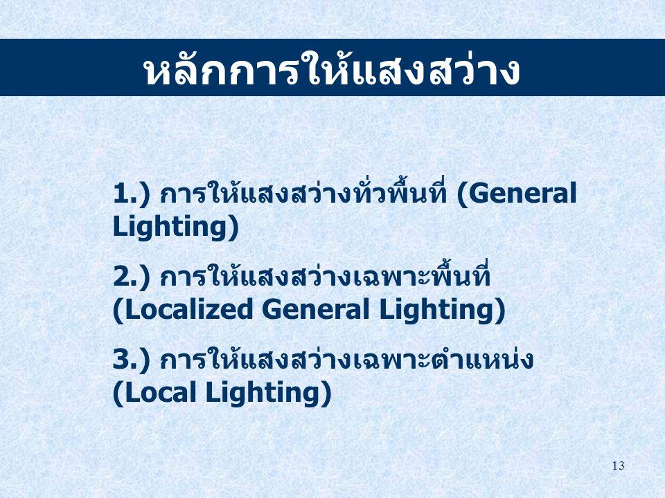 13 หลักการให้แสงสว่าง 1.) การให้แสงสว่างทั่วพื้นที่ (General Lighting) 2.) การให้แสงสว่างเฉพาะพื้นที่ (Localized General Lighting) 3.) การให้แสงสว่างเ