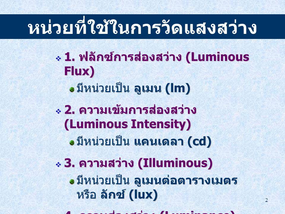 2  1. ฟลักซ์การส่องสว่าง (Luminous Flux) มีหน่วยเป็น ลูเมน (lm)  2. ความเข้มการส่องสว่าง (Luminous Intensity) มีหน่วยเป็น แคนเดลา (cd)  3. ความสว่า