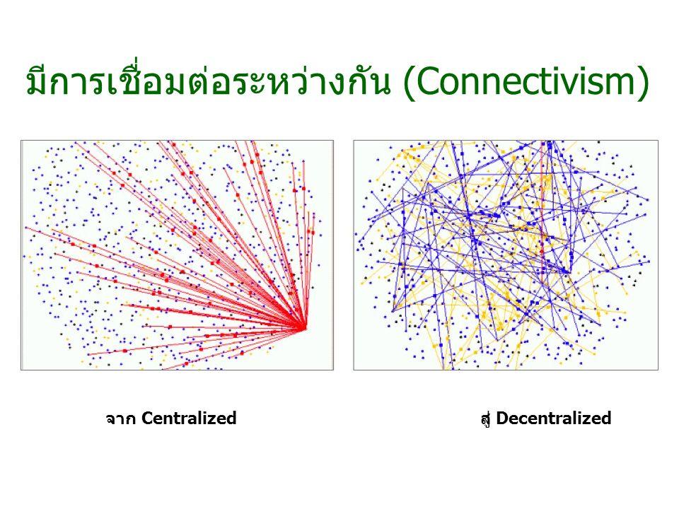 มีการเชื่อมต่อระหว่างกัน (Connectivism) จาก Centralizedสู่ Decentralized