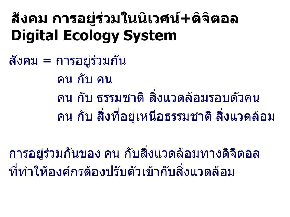 สังคม การอยู่ร่วมในนิเวศน์+ดิจิตอล Digital Ecology System สังคม = การอยู่ร่วมกัน คน กับ คน คน กับ ธรรมชาติ สิ่งแวดล้อมรอบตัวคน คน กับ สิ่งที่อยู่เหนือธรรมชาติ สิ่งแวดล้อม การอยู่ร่วมกันของ คน กับสิ่งแวดล้อมทางดิจิตอล ที่ทำให้องค์กรต้องปรับตัวเข้ากับสิ่งแวดล้อม