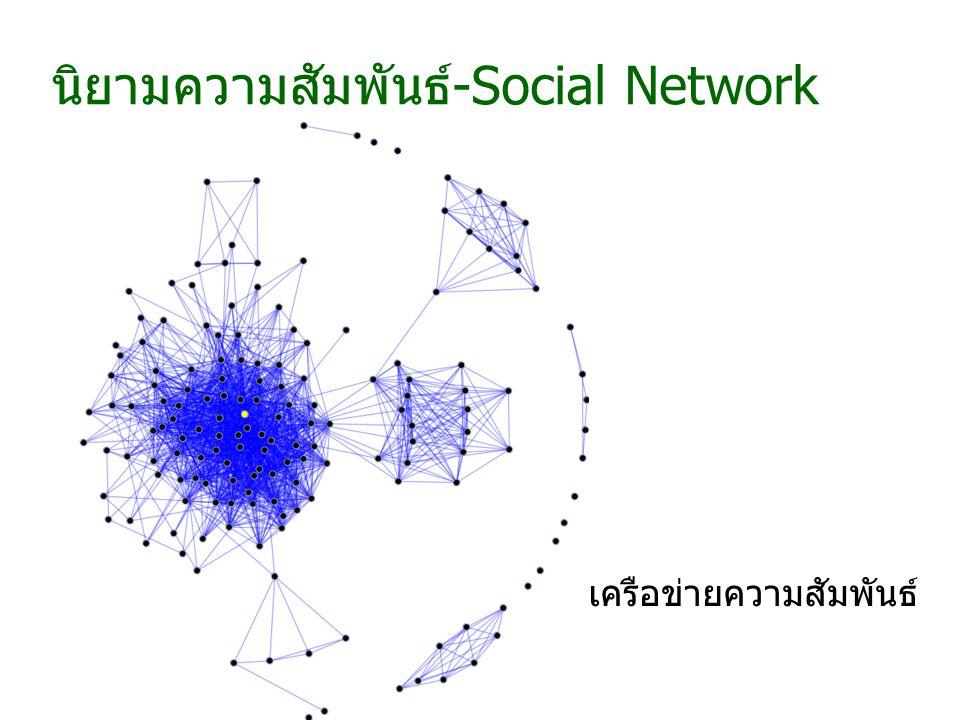 นิยามความสัมพันธ์-Social Network เครือข่ายความสัมพันธ์