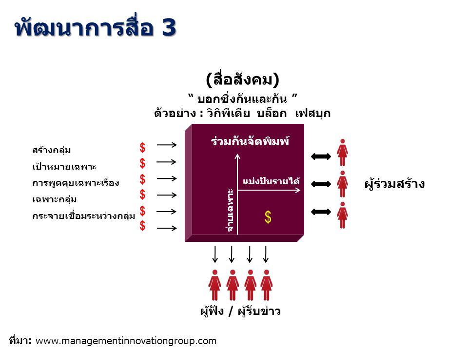 ร่วมกันจัดพิมพ์ (สื่อสังคม) บอกซึ่งกันและกัน ตัวอย่าง : วิกิพีเดีย บล็อก เฟสบุก พัฒนาการสื่อ 3 สร้างกลุ่ม เป้าหมายเฉพาะ การพูดคุยเฉพาะเรื่อง เฉพาะกลุ่ม กระจายเชื่อมระหว่างกลุ่ม ที่มา: www.managementinnovationgroup.com ผู้ฟัง / ผู้รับข่าว แบ่งปันรายได้ จ่ายเฉพาะ ผู้ร่วมสร้าง $ $ $ $ $ $ $