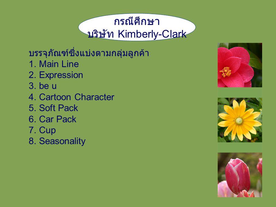 กรณีศึกษา บริษัท Kimberly-Clark บรรจุภัณฑ์ซึ่งแบ่งตามกลุ่มลูกค้า 1.Main Line 2.Expression 3.be u 4.Cartoon Character 5.Soft Pack 6.Car Pack 7.Cup 8.Se