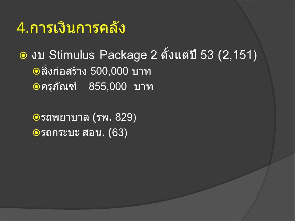 4. การเงินการคลัง  งบ Stimulus Package 2 ตั้งแต่ปี 53 (2,151)  สิ่งก่อสร้าง 500,000 บาท  ครุภัณฑ์ 855,000 บาท  รถพยาบาล ( รพ. 829)  รถกระบะ สอน.