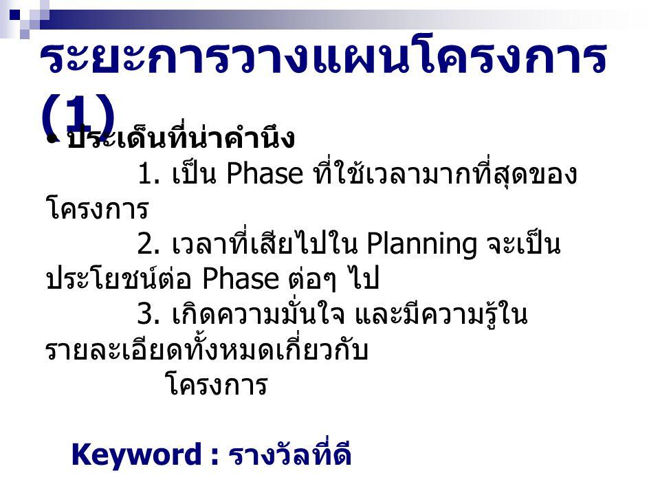 ระยะการวางแผนโครงการ (1) ประเด็นที่น่าคำนึง 1. เป็น Phase ที่ใช้เวลามากที่สุดของ โครงการ 2. เวลาที่เสียไปใน Planning จะเป็น ประโยชน์ต่อ Phase ต่อๆ ไป