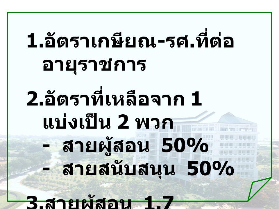 1. อัตราเกษียณ - รศ. ที่ต่อ อายุราชการ 2. อัตราที่เหลือจาก 1 แบ่งเป็น 2 พวก - สายผู้สอน 50% - สายสนับสนุน 50% 3. สายผู้สอน 1.7 สายสนับสนุน 1.5