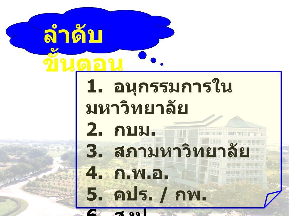 1.ปรับเปลี่ยนตำแหน่ง ( หากมีในสายสนับสนุน ) 2. ปรับเลื่อนระดับ ( ภายหลัง ก.