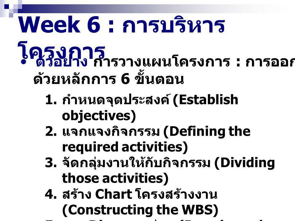 Week 6 : การบริหาร โครงการ ตัวอย่าง การวางแผนโครงการ : การออกแบบและก่อสร้างอาคาร ด้วยหลักการ 6 ขั้นตอน 1. กำหนดจุดประสงค์ (Establish objectives) 2. แจ