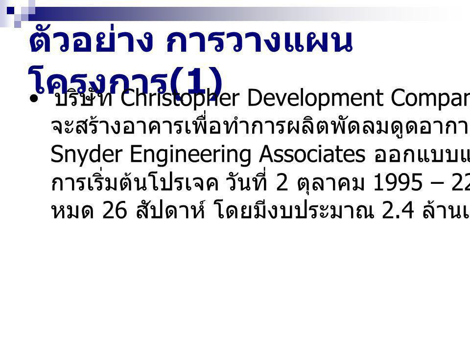 ตัวอย่าง การวางแผน โครงการ (1) บริษัท Christopher Development Company มีความประสงค์ที่ จะสร้างอาคารเพื่อทำการผลิตพัดลมดูดอากาศ โดยทำการจ้างบริษัท Snyder Engineering Associates ออกแบบและทำการสร้าง โดยต้อง การเริ่มต้นโปรเจค วันที่ 2 ตุลาคม 1995 – 22 เมษายน 1996 รวมทั้ง หมด 26 สัปดาห์ โดยมีงบประมาณ 2.4 ล้านเหรียญ