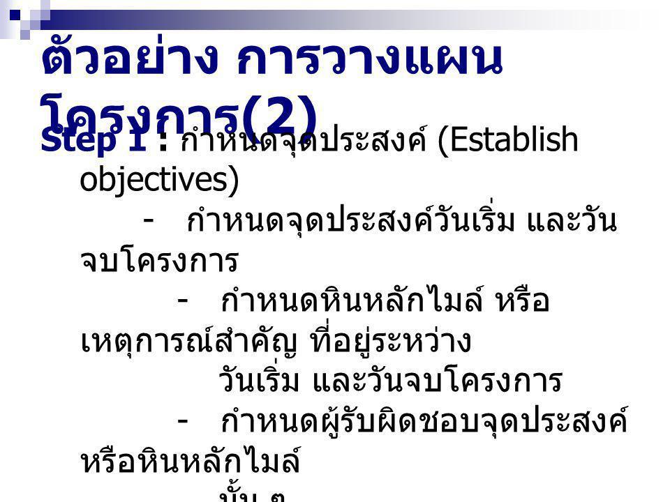 ตัวอย่าง การวางแผน โครงการ (2) Step 1 : กำหนดจุดประสงค์ (Establish objectives) - กำหนดจุดประสงค์วันเริ่ม และวัน จบโครงการ - กำหนดหินหลักไมล์ หรือ เหตุ