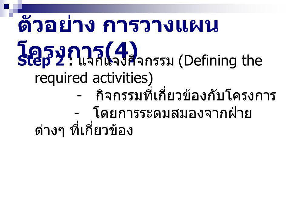 ตัวอย่าง การวางแผน โครงการ (4) Step 2 : แจกแจงกิจกรรม (Defining the required activities) - กิจกรรมที่เกี่ยวข้องกับโครงการ - โดยการระดมสมองจากฝ่าย ต่างๆ ที่เกี่ยวข้อง