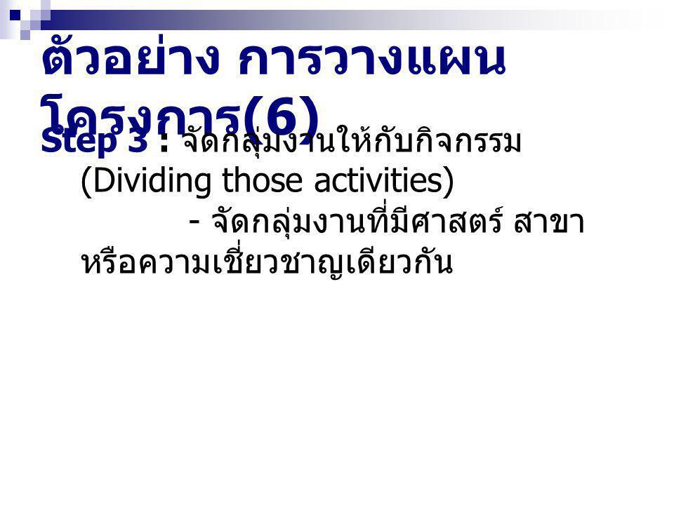 ตัวอย่าง การวางแผน โครงการ (17) ลักษณะของลูกศร - Solid arrows เป็นตัวแทนของกิจกรรม ( ใช้ เวลา เงิน คน ทรัพยากร ) - Dummy arrows เป็นตัวแทนของกิจกรรม สมมุติ ( ไม่ใช้เวลา เงิน คน ทรัพยากร )