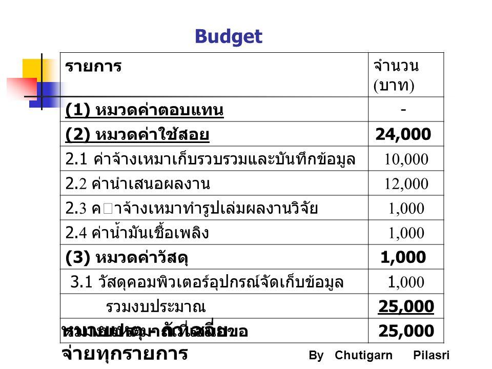 รายการจำนวน ( บาท ) (1) หมวดค่าตอบแทน - (2) หมวดค่าใช้สอย 24,000 2.1 ค่าจ้างเหมาเก็บรวบรวมและบันทึกข้อมูล 10,000 2.2 ค่านำเสนอผลงาน 12,000 2.3 คาจ้าง