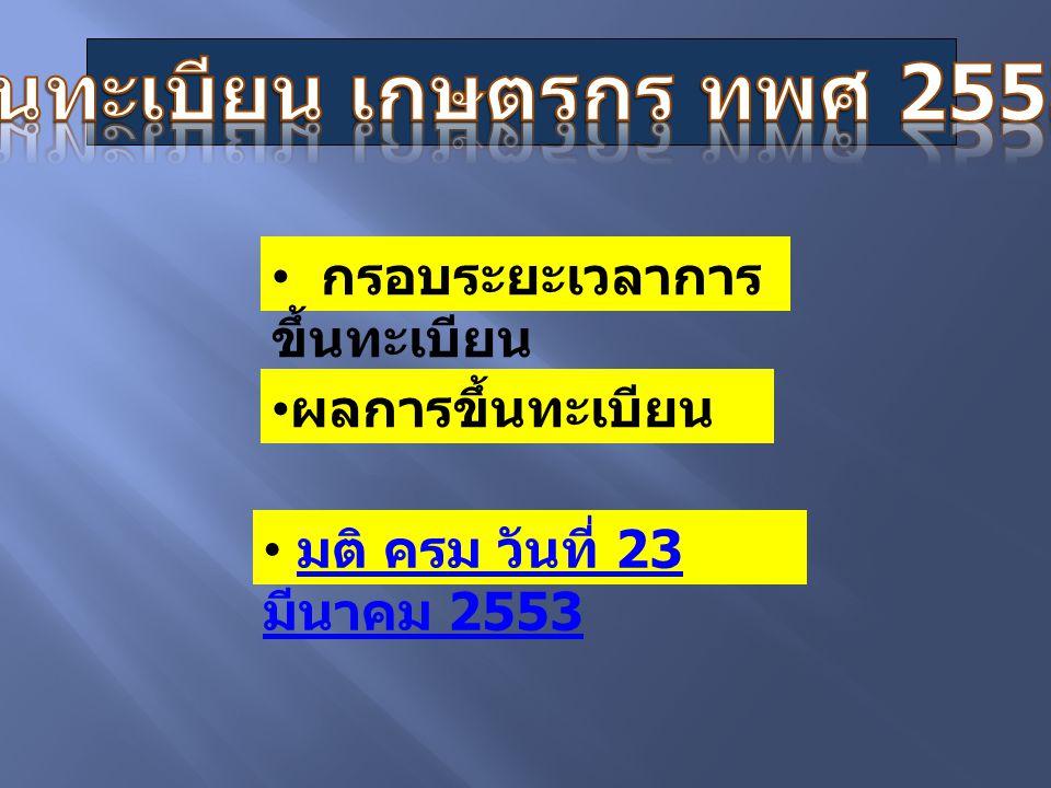 มติ ครม วันที่ 23 มีนาคม 2553 มติ ครม วันที่ 23 มีนาคม 2553 กรอบระยะเวลาการ ขึ้นทะเบียน กรอบระยะเวลาการ ขึ้นทะเบียน ผลการขึ้นทะเบียน