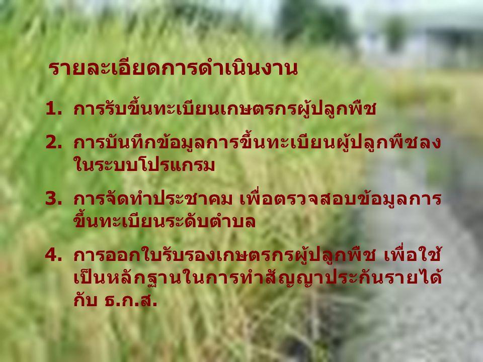 รายละเอียดการดำเนินงาน 1.การรับขึ้นทะเบียนเกษตรกรผู้ปลูกพืช 2.การบันทึกข้อมูลการขึ้นทะเบียนผู้ปลูกพืชลง ในระบบโปรแกรม 3.การจัดทำประชาคม เพื่อตรวจสอบข้