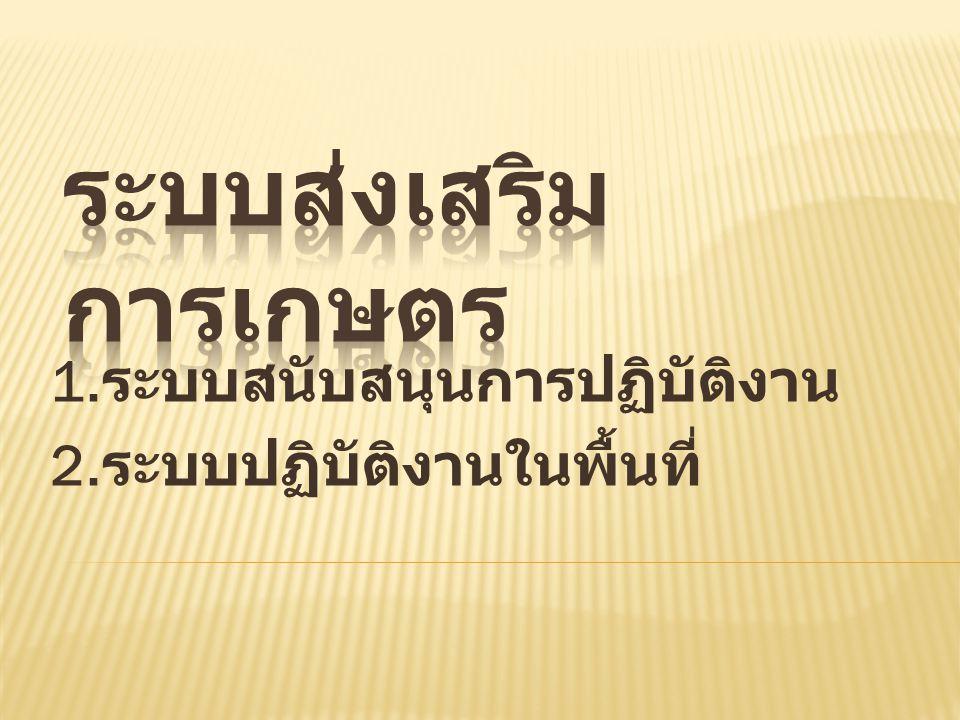  การมอบหมายงาน  การจัดทำปฏิทินการปฏิบัติงานประจำปี  การประชุมเจ้าหน้าที่สำนักงานเกษตรจังหวัด (PM)  การประชุมหัวหน้ากลุ่ม / ฝ่ายประจำสัปดาห์  การติดตามและนิเทศงาน (MS)  การจัดสัมมนาเชิงปฏิบัติการระดับอำเภอ (DW)  การจัดสัมมนาเชิงปฏิบัติการระดับจังหวัด (PW)  การประสานงาน