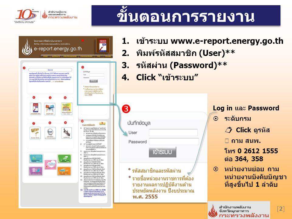 """[2][2] ขั้นตอนการรายงาน 1.เข้าระบบ www.e-report.energy.go.th 2.พิมพ์รหัสสมาชิก (User)** 3.รหัสผ่าน (Password)** 4.Click """"เข้าระบบ"""" Log in และ Password"""