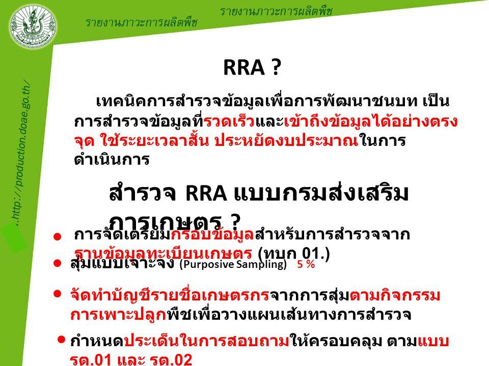 RRA ? เทคนิคการสำรวจข้อมูลเพื่อการพัฒนาชนบท เป็น การสำรวจข้อมูลที่รวดเร็วและเข้าถึงข้อมูลได้อย่างตรง จุด ใช้ระยะเวลาสั้น ประหยัดงบประมาณในการ ดำเนินกา