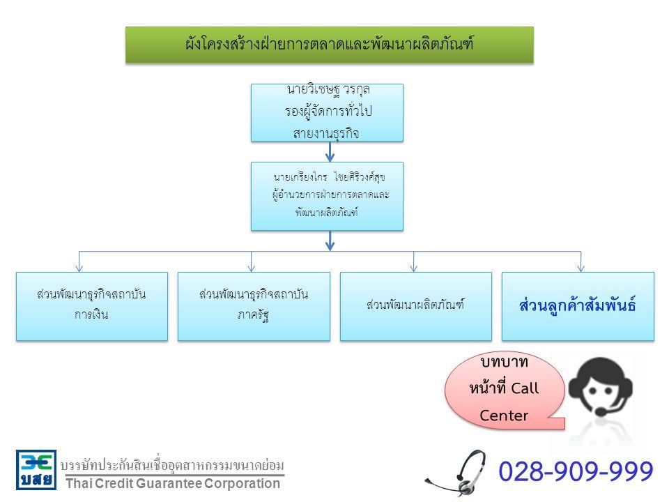 บรรษัทประกันสินเชื่ออุตสาหกรรมขนาดย่อม Thai Credit Guarantee Corporation นายวิเชษฐ วรกุล รองผู้จัดการทั่วไป สายงานธุรกิจ นายวิเชษฐ วรกุล รองผู้จัดการท