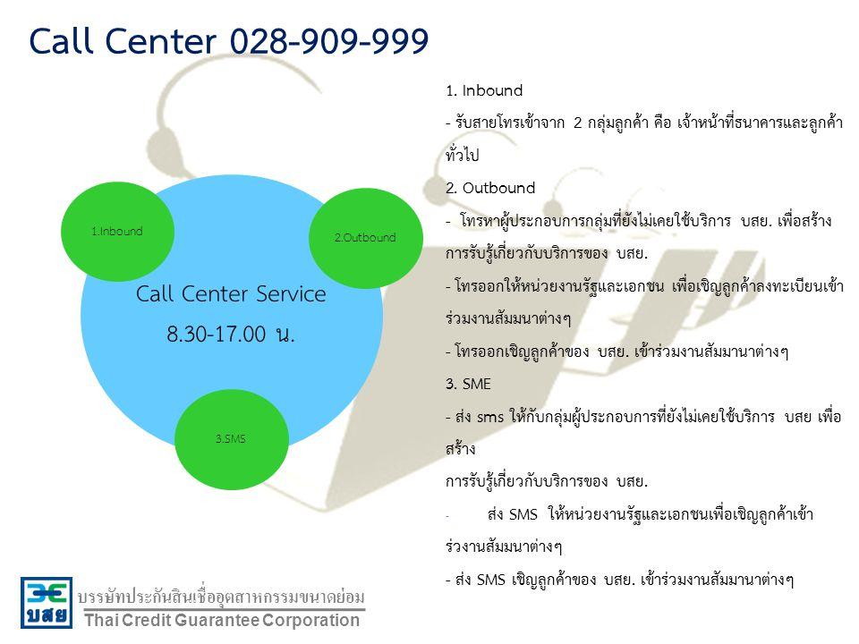 บรรษัทประกันสินเชื่ออุตสาหกรรมขนาดย่อม Thai Credit Guarantee Corporation Call Center Service 8.30-17.00 น. 3.SMS 1.Inbound 2.Outbound Call Center 028-