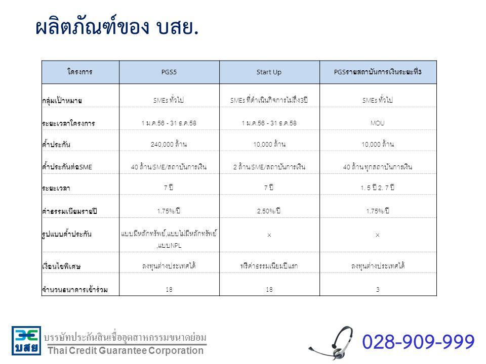 บรรษัทประกันสินเชื่ออุตสาหกรรมขนาดย่อม Thai Credit Guarantee Corporation ผลิตภัณฑ์ของ บสย. โครงการPGS5Start UpPGSรายสถาบันการเงินระยะที่3 กลุ่มเป้าหมา