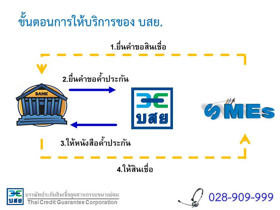 บรรษัทประกันสินเชื่ออุตสาหกรรมขนาดย่อม Thai Credit Guarantee Corporation 1. ยื่นคำขอสินเชื่อ 2.ยื่นคำขอค้ำประกัน 3. ให้หนังสือค้ำประกัน 4. ให้สินเชื่อ