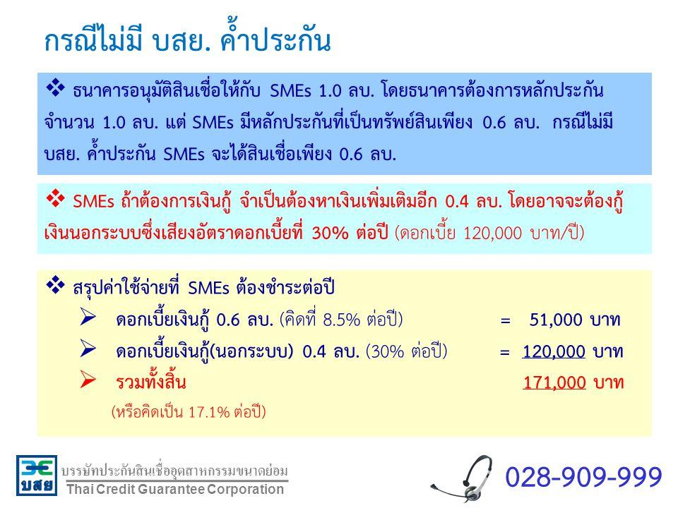 บรรษัทประกันสินเชื่ออุตสาหกรรมขนาดย่อม Thai Credit Guarantee Corporation ธนาคารเป็นผู้รับรอง ประกอบกิจการ โดยชอบด้วยกฎหมาย และไม่ขัด ต่อศีลธรรมอันดี คุณสมบัติของ SMEs ที่เข้าโครงการ กรณีนิติบุคคล ดูผู้ถือหุ้นว่ามีคนไทยถือหุ้นเกินร้อยละ 50 เป็นบุคคลธรรมดาหรือนิติบุคคล ที่มีสัญชาติไทย และ ดำเนินกิจการในประเทศไทย 028-909-999