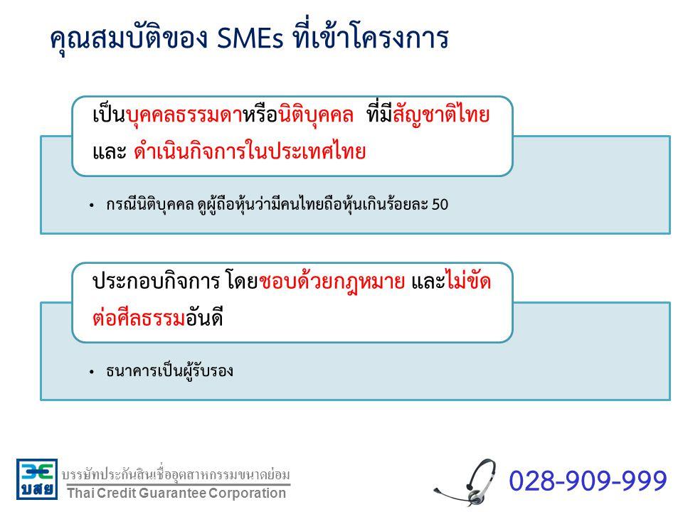 บรรษัทประกันสินเชื่ออุตสาหกรรมขนาดย่อม Thai Credit Guarantee Corporation คุณสมบัติของ SMEs ที่เข้าโครงการ (ต่อ) กรณีผลการตรวจสอบ NCB เกิน 3 เดือนธนาคารต้องตรวจ NCB ใหม่ เป็นลูกหนี้ปกติตามเกณฑ์ ธปท.