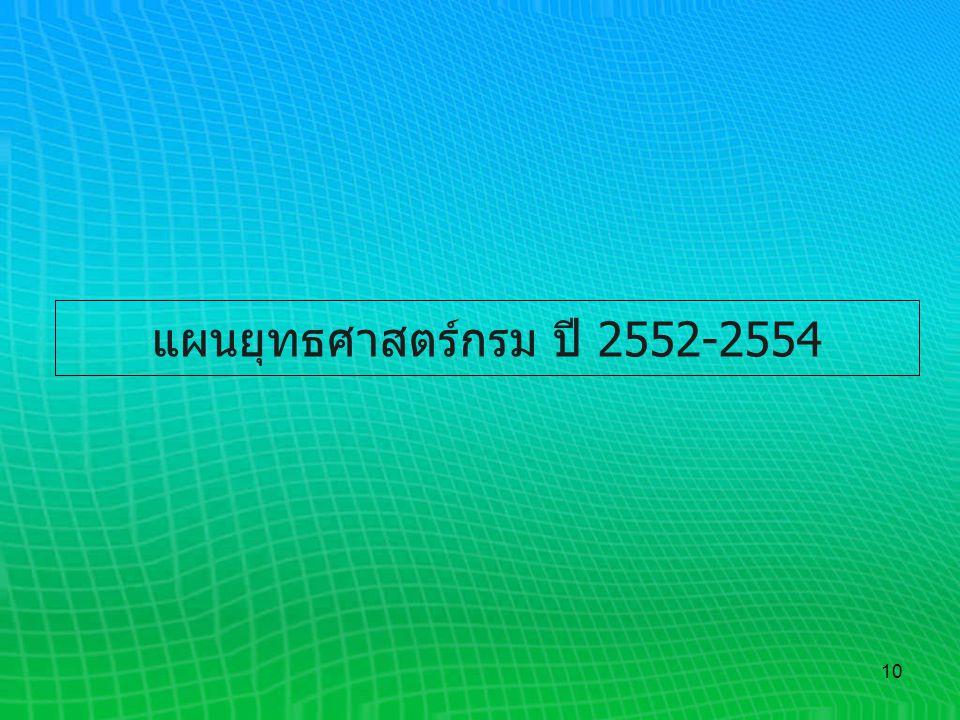10 แผนยุทธศาสตร์กรม ปี 2552-2554