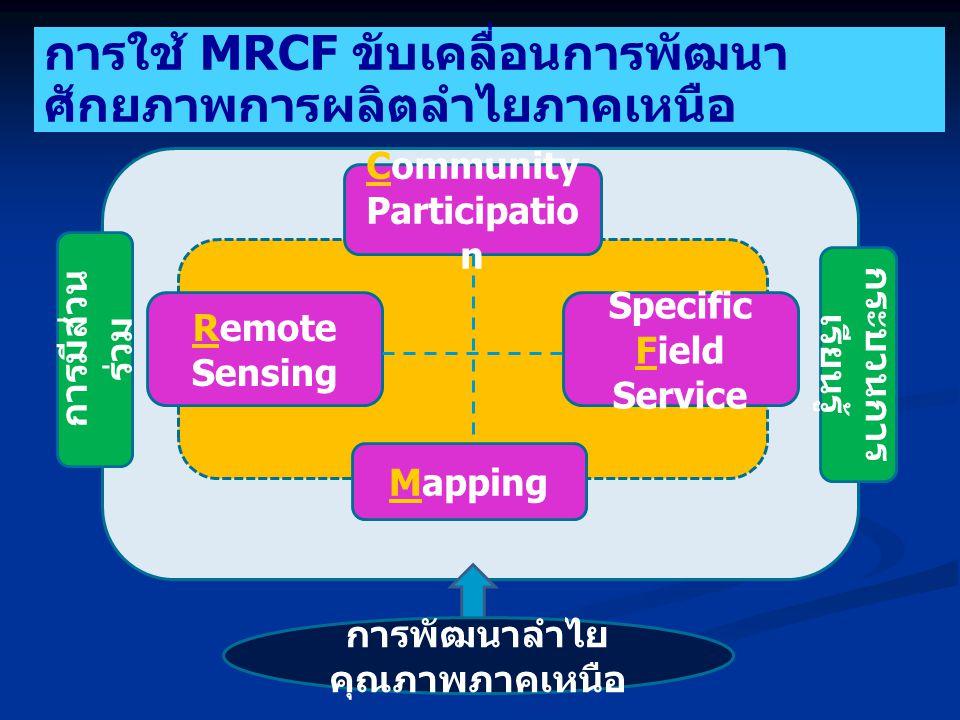 การใช้ MRCF ขับเคลื่อนการพัฒนา ศักยภาพการผลิตลำไยภาคเหนือ การพัฒนาลำไย คุณภาพภาคเหนือ MMapping RRemote Sensing CCommunity Participatio n Specific FField Service กระบวนการ เรียนรู้ การมีส่วน ร่วม