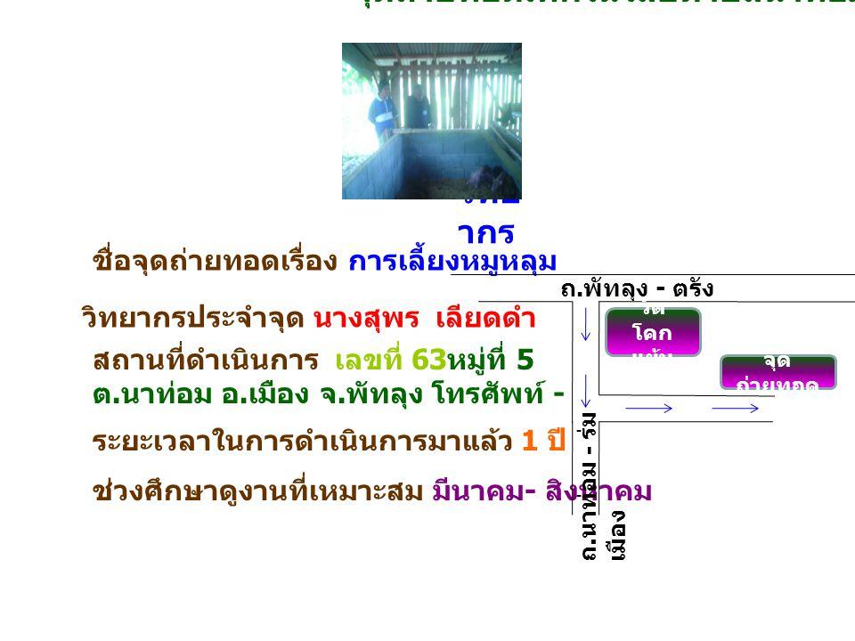 จุดถ่ายทอดเทคโนโลยีตำบล นาท่อม ชื่อจุดถ่ายทอดเรื่อง การผลิตปุ๋ยอินทรีย์ ชีวภาพ วิทยากรประจำจุด นาย อนุชา เฉลาชัย นางสุมาลี ศรี โดน สถานที่ดำเนินการ ที่ทำการกลุ่มฯ หมู่ที่ 8 ต.