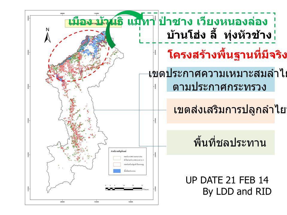 โครงสร้างพื้นฐานที่มีจริงในปัจจุบัน เขตประกาศความเหมาะสมลำไย ตามประกาศกระทรวง เขตส่งเสริมการปลูกลำไยนอกฤดู พื้นที่ชลประทาน UP DATE 21 FEB 14 By LDD an