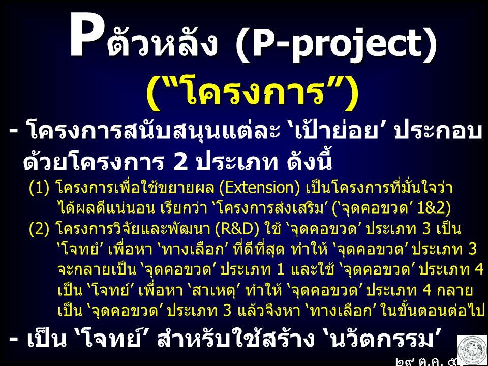 P ตัวหลัง (P-project) ( โครงการ ) - โครงการ - โครงการสนับสนุนแต่ละ 'เป้าย่อย' ประกอบ ด้วยโครงการ 2 ประเภท ดังนี้ (1) โครงการเพื่อใช้ขยายผล (Extension) เป็นโครงการที่มั่นใจว่า ได้ผลดีแน่นอน เรียกว่า 'โครงการส่งเสริม' ('จุดคอขวด' 1&2) (2) โครงการวิจัยและพัฒนา (R&D) ใช้ 'จุดคอขวด' ประเภท 3 เป็น 'โจทย์' เพื่อหา 'ทางเลือก' ที่ดีที่สุด ทำให้ 'จุดคอขวด' ประเภท 3 จะกลายเป็น 'จุดคอขวด' ประเภท 1 และใช้ 'จุดคอขวด' ประเภท 4 เป็น 'โจทย์' เพื่อหา 'สาเหตุ' ทำให้ 'จุดคอขวด' ประเภท 4 กลาย เป็น 'จุดคอขวด' ประเภท 3 แล้วจึงหา 'ทางเลือก' ในขั้นตอนต่อไป - เป็น 'โจทย์' สำหรับใช้สร้าง 'นวัตกรรม' ๒๙ ต.