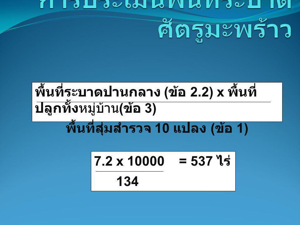 พื้นที่ระบาดปานกลาง ( ข้อ 2.2 ) x พื้นที่ ปลูกทั้งหมู่บ้าน ( ข้อ 3) พื้นที่สุ่มสำรวจ 10 แปลง ( ข้อ 1) 7.2 x 10000 = 537 ไร่ 134