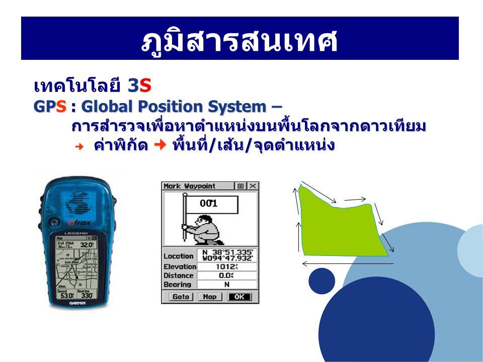 เทคโนโลยี 3S GPS : Global Position System การสำรวจเพื่อหาตำแหน่งบนพื้นโลกจากดาวเทียม GPS : Global Position System – การสำรวจเพื่อหาตำแหน่งบนพื้นโลกจาก