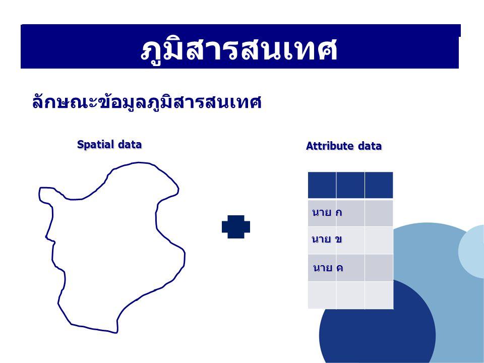 ลักษณะข้อมูลภูมิสารสนเทศ ภูมิสารสนเทศ Spatial data Attribute data นาย ก นาย ข นาย ค