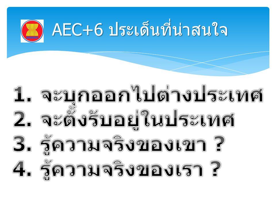 AEC+6 ประเด็นที่น่าสนใจ