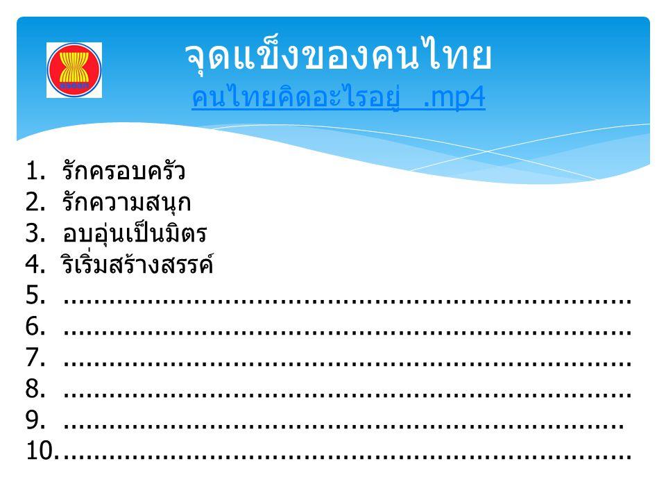 จุดแข็งของคนไทย คนไทยคิดอะไรอยู่.mp4 คนไทยคิดอะไรอยู่.mp4 1.รักครอบครัว 2.รักความสนุก 3.อบอุ่นเป็นมิตร 4.ริเริ่มสร้างสรรค์ 5..........................