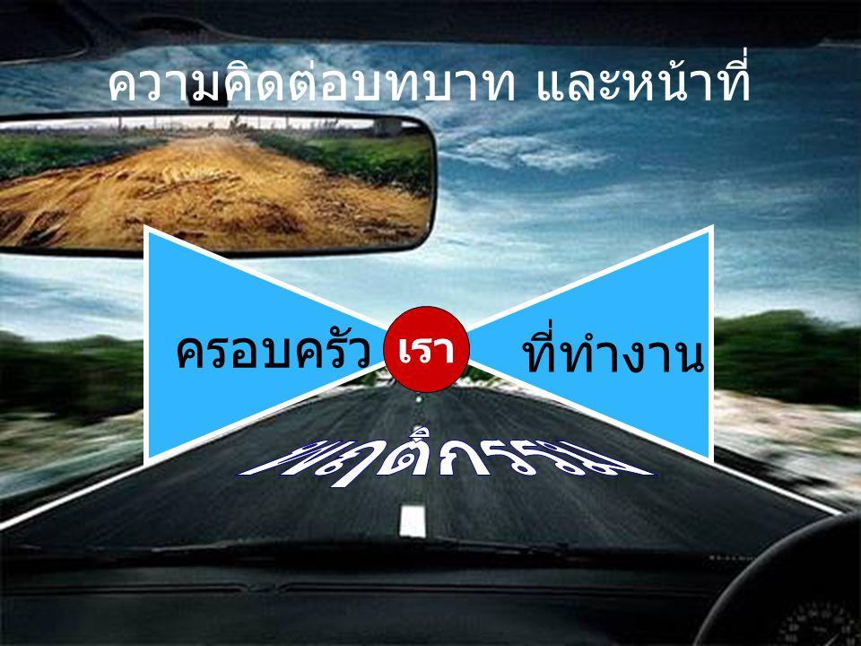 ChangeSomboon Boonyavanich14 ความเข้าใจ - ความจริง