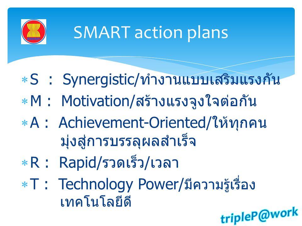 SMART action plans  S : Synergistic/ทำงานแบบเสริมแรงกัน  M : Motivation/สร้างแรงจูงใจต่อกัน  A : Achievement-Oriented/ให้ทุกคน มุ่งสู่การบรรลุผลสำเ