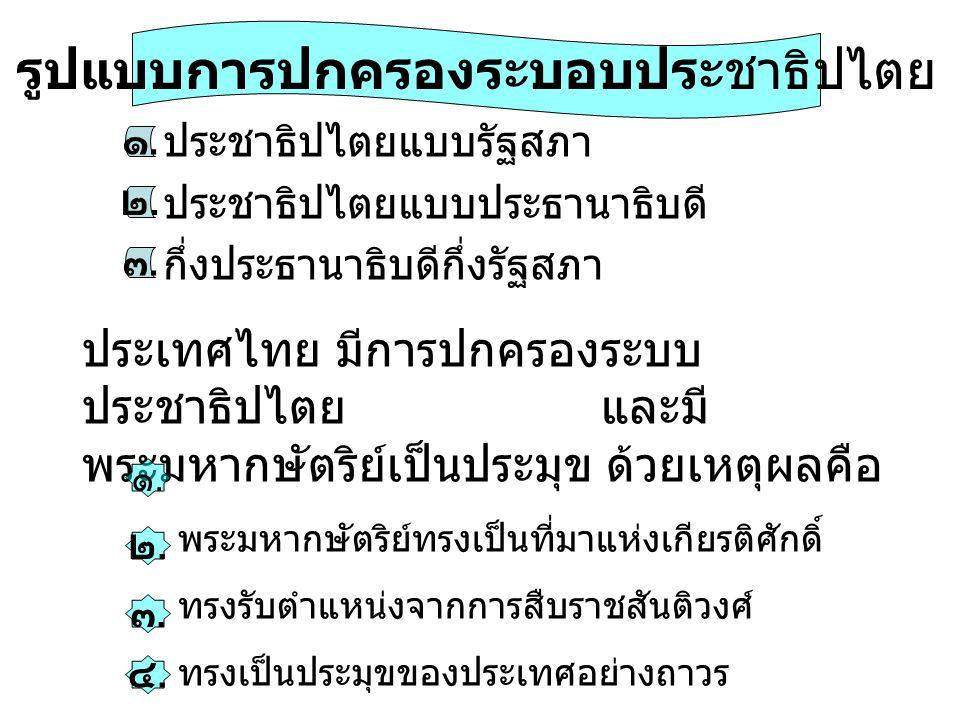 ประชาธิปไตยแบบรัฐสภา ประชาธิปไตยแบบประธานาธิบดี กึ่งประธานาธิบดีกึ่งรัฐสภา ประเทศไทย มีการปกครองระบบ ประชาธิปไตย และมี พระมหากษัตริย์เป็นประมุข ด้วยเห