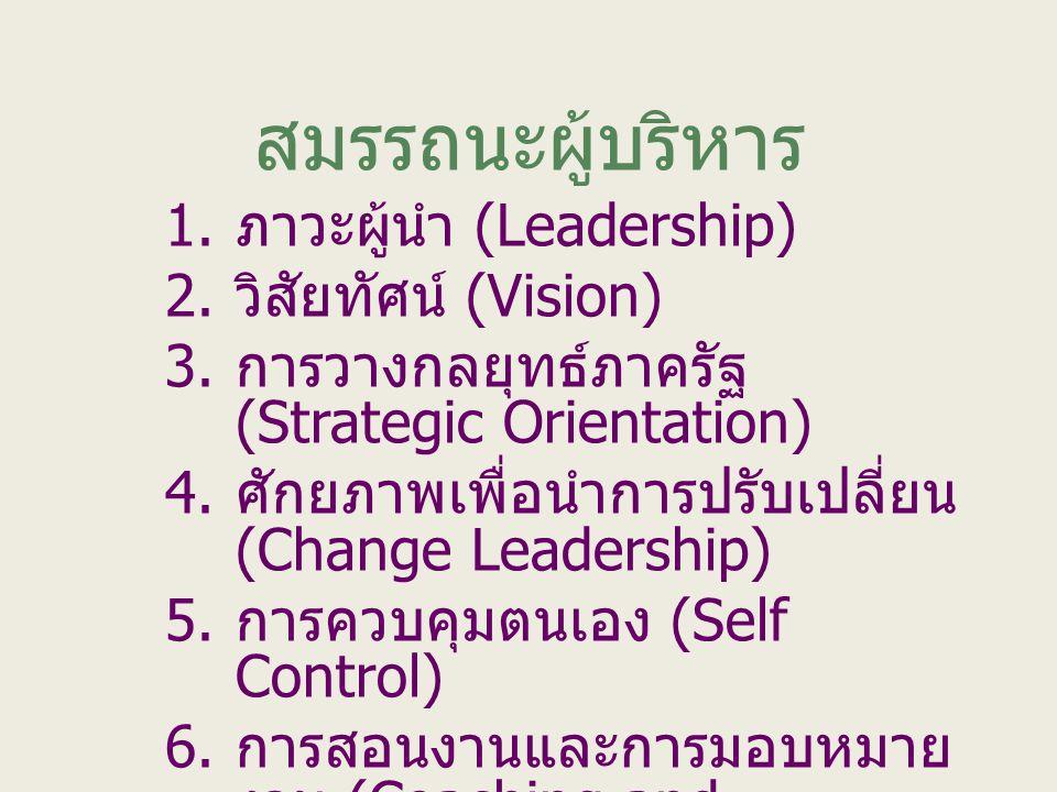 สมรรถนะผู้บริหาร 1. ภาวะผู้นำ (Leadership) 2. วิสัยทัศน์ (Vision) 3. การวางกลยุทธ์ภาครัฐ (Strategic Orientation) 4. ศักยภาพเพื่อนำการปรับเปลี่ยน (Chan