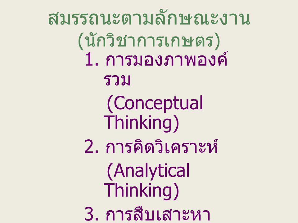 สมรรถนะตามลักษณะงาน ( นักวิชาการเกษตร ) 1. การมองภาพองค์ รวม (Conceptual Thinking) 2. การคิดวิเคราะห์ (Analytical Thinking) 3. การสืบเสาะหา ข้อมูล (In