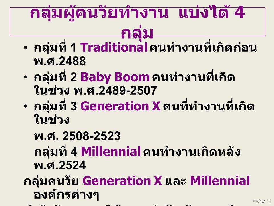 กลุ่มผู้คนวัยทำงาน แบ่งได้ 4 กลุ่ม กลุ่มที่ 1 Traditional คนทำงานที่เกิดก่อน พ. ศ.2488 กลุ่มที่ 2 Baby Boom คนทำงานที่เกิด ในช่วง พ. ศ.2489-2507 กลุ่ม