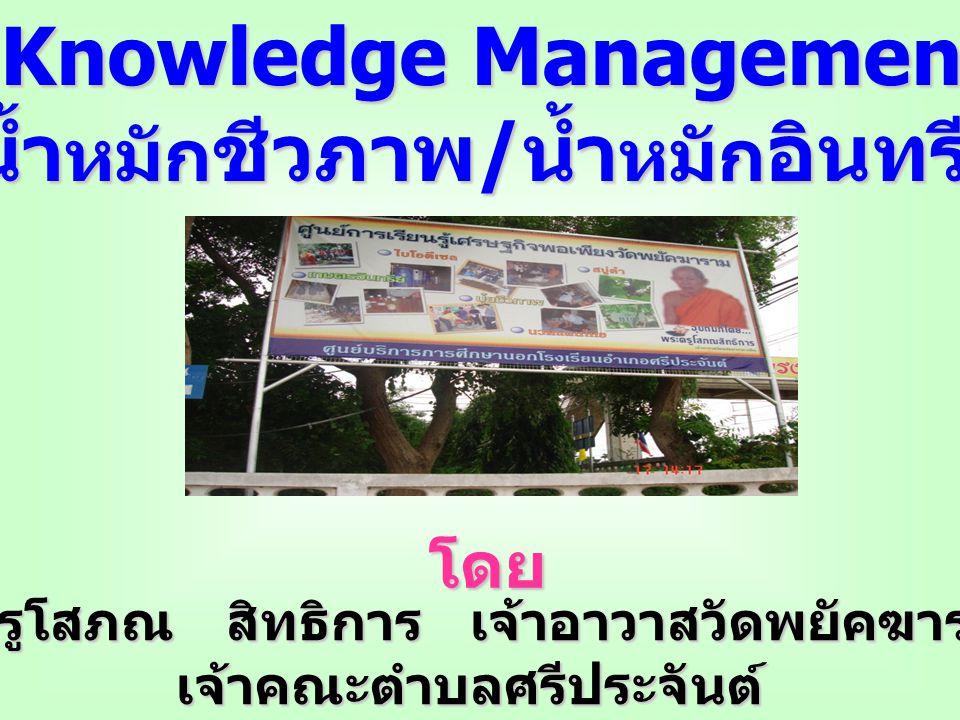 Knowledge Management ** น้ำ หมัก ชีวภาพ / น้ำ หมัก อินทรีย์ ** โดย พระครูโสภณ สิทธิการ เจ้าอาวาสวัดพยัคฆาราม เจ้าคณะตำบลศรีประจันต์