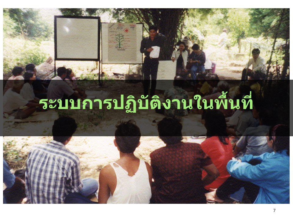 18 2 เวทีการประชุมเพื่อการบริหาร (ต่อ)
