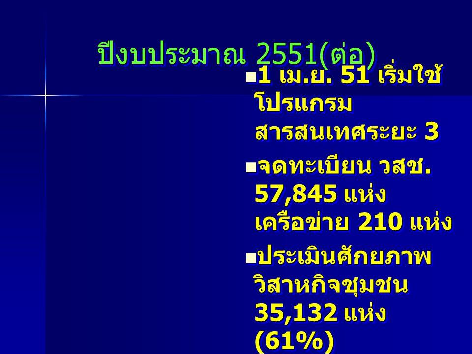 ปีงบประมาณ 2551( ต่อ ) 1 เม. ย. 51 เริ่มใช้ โปรแกรม สารสนเทศระยะ 3 1 เม.